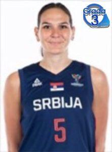 Inicio del EuroBasketWomen