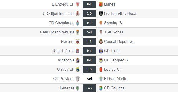 Resultados de la jornada 1 en el grupo II de Tercera RFEF