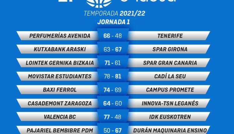 Valencia Líder Resultados J1