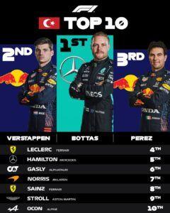Bottas se lleva la victoria en un mojado GP de Turquía